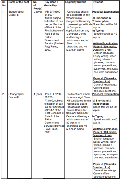 employment-Main-Page-19th-High-Court