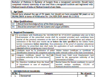 Advertisement For The Post Of General DutyMedical Officer (Junior Grade). (ADV. NO. 08/SPSC/EXAM/2019, DT: 01/05/2019).